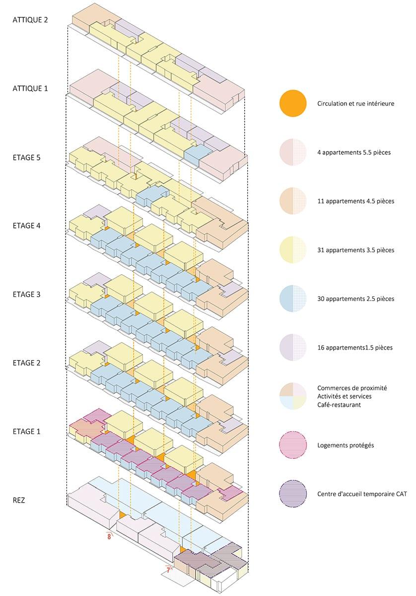 IMMEUBLE DE 92 LOGEMENTS, COMMERCES ET ACTIVITÉS DE PROXIMITÉ PLACE DE LA SALLAZ